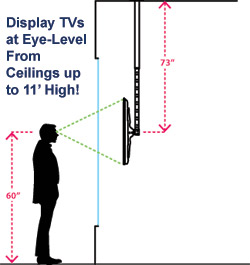 This Extra Long Ceiling Mount For Tv Holds Lcd Screens In