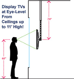 This Tv Ceiling Mount Has Several Height Positions